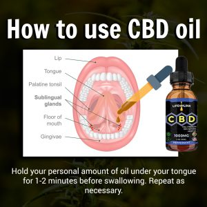 How Much CBD Oil Should I Take?